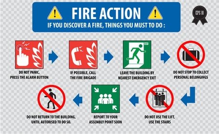 Emergency Action Plan Davis Ulmer Blog